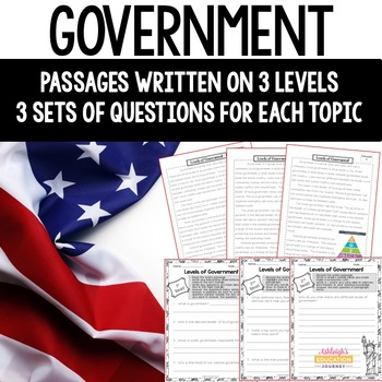Government Close Reading Passages and Questions