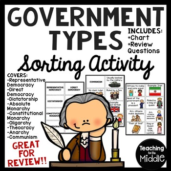 Government Types sorting activity worksheet, Dictatorship,
