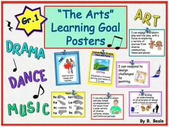 Gr 1 - The Arts - Drama, Dance, Music & Visual Arts Learni