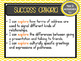 Gr 2 All English Learning INTENTIONS & Success Criteria!
