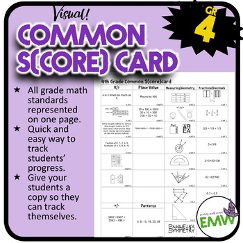Gr 4: Math Common Score Card – 1 page visual of each Commo