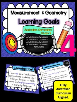 Gr 4 Maths – Measurement & Geometry, Learning Goals & Succ
