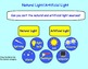 Gr 4 Science Bundle for Smartboard, Light, Sound, Rocks