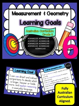 Gr 6 Maths – Measurement & Geometry, Learning Goals & Succ