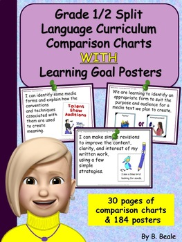 Grade 1 & 2 Language Comparison Charts With Learning Goals