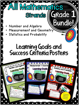 Grade 1 All Mathematic Strands Learning Goals & Success Cr