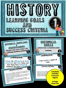 Grade 1 HISTORY – All AC Descriptors Learn Goals & Success