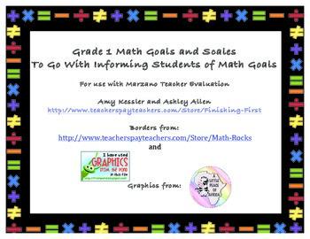 Grade 1 Math Goals and Scales, Common Core and Marzano Tea