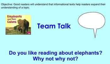 Grade 1 Ready Gen Module B Reading Smartboard Lessons 1-2
