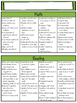 Grade 1 Strengths and Weaknesses Anecdotal Notebook
