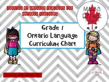 Grade 1 Ontario Language Curriculum Chart