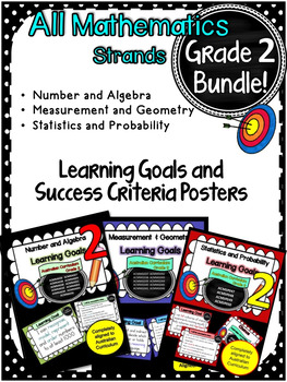 Grade 2 All Mathematic Strands Learning Goals & Success Cr