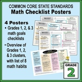 Grade 2 Common Core Math Standards Posters ~ CCSS Overview