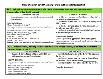 Grade 2 ELA Reading Learning Targets and Criteria for Succ