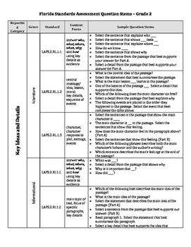 Grade 2 Florida Standards Assessment and Common Core Quest