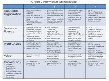 Grade 2 Informative Writing Rubric