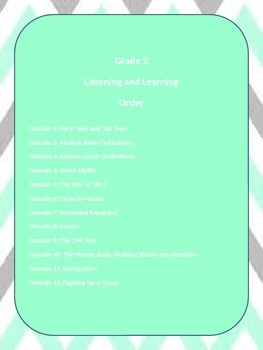 Grade 2 Listening and Learning Order Poster