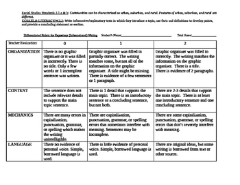 Grade 2 NYC Social Studies Differentiated Writing Rubric f