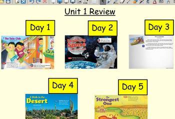 Grade 2 | Smartboard Lesson | Reading Street |  Unit 1 Review