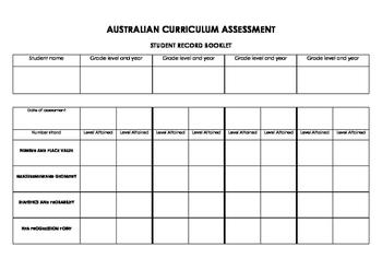 Grade 3-8 Australian Curriculum Maths Pathway