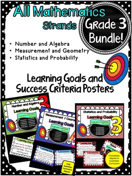 Grade 3 All Mathematic Strands Learning Goals & Success Cr