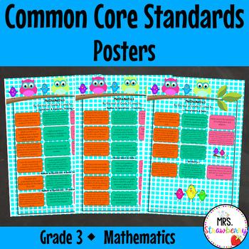 Grade 3 Common Core Standards Posters {Mathematics} Owl Theme