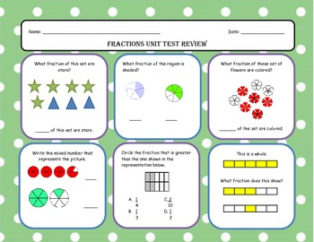 Grade 3 Fractions Review