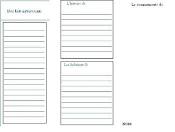 Grade 3 French Urban and Rural Social Studies Brochure Tem