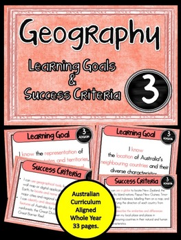 Grade 3 Geography – Aus curric Learning Goals & Success Cr