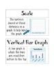 Grade 3 Go Math Unit 2 Vocabulary