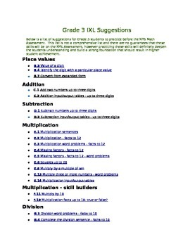 Grade 3 IXL Activities Aligned to NYS Assessment