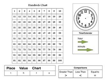 Grade 3 Math Reference Sheet