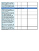 Grade 3 ONTARIO Mathematics Expectations Checklist