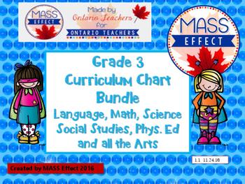 Grade 3 Ontario Curriculum Chart Bundle