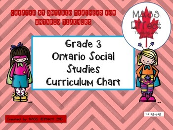 Grade 3 Ontario Social Studies Curriculum Chart