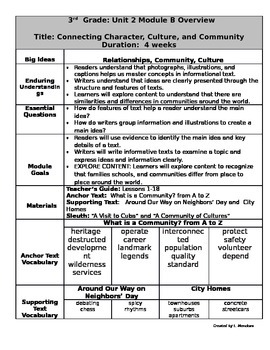 Grade 3 Ready Gen Overview Unit 2b Revised