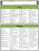 Grade 3 Strengths and Weaknesses Anecdotal Notebook