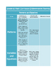 Grade 4/5 Math Curriculum Outcome Comparison for Manitoba