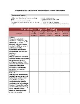Grade 4 Common Core Math Instructional Checklist