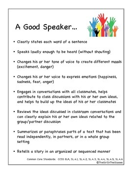 Grade 4 Common Core Speaking and Listening Anchor Chart