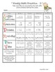 Grade 4 Math Common Core Weekly Practice!