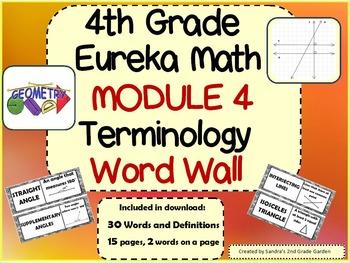 Grade 4 Eureka Math Module 4 Geometry Terminology Word Wal