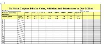 Grade 4 Go Math Chapter 1 Quick Checklist Questions Graphi