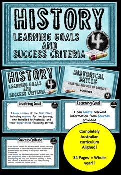 Grade 4 HISTORY – All AC Descriptors Learn Goals & Success