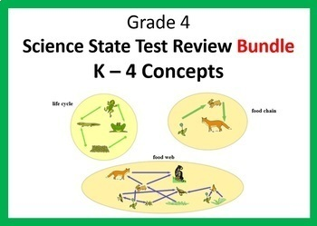 New York State Science State Test-Prep BUNDLE!  Review for