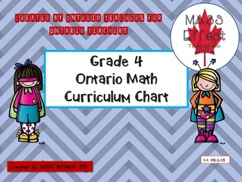 Grade 4 Ontario Math Curriculum Chart