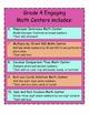 Grade 4 Ten Engaging Math Centers