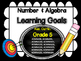 Grade 5 All Mathematic Strands Learning Goals & Success Cr