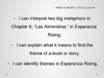 Grade 5 - ELA Esperanza Rising Module: Unit 2 Lesson 8