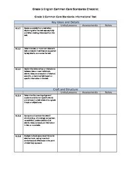Grade 5 English Common Core Checklists